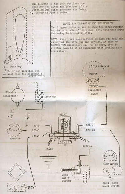 My grandfather was an aircraft mechanic and this is one of the diagrams on how to work on a plane.