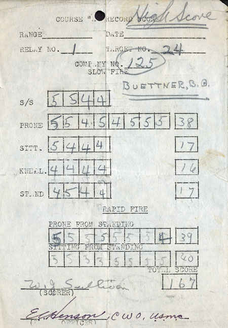 Range scorecard from Basic. Gene finished with High Score for his class.